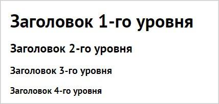 Заголовки HTML h1, h2, h3, h4