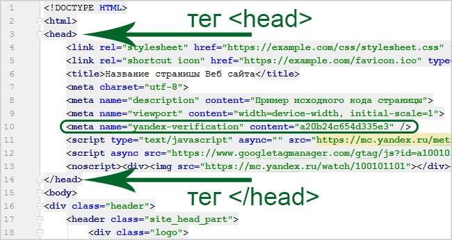 HTML код head области веб страницы